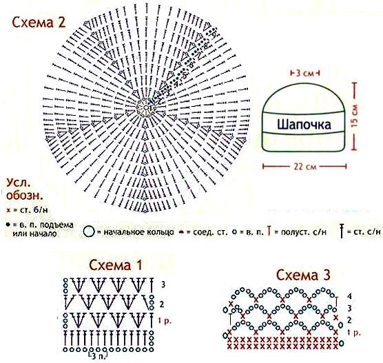 шапка таблетка схема вязания
