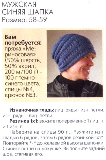Вязание мужских шапок спицами 2015