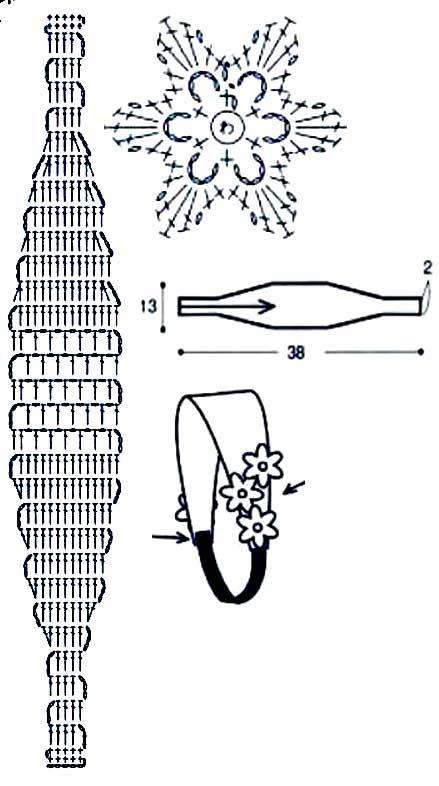 Схема вязания ажурной повязки на голову - 6 Декабря 2011 - СХЕМЫ ВЯЗАНИЯ - Вязание крючком и спицами.