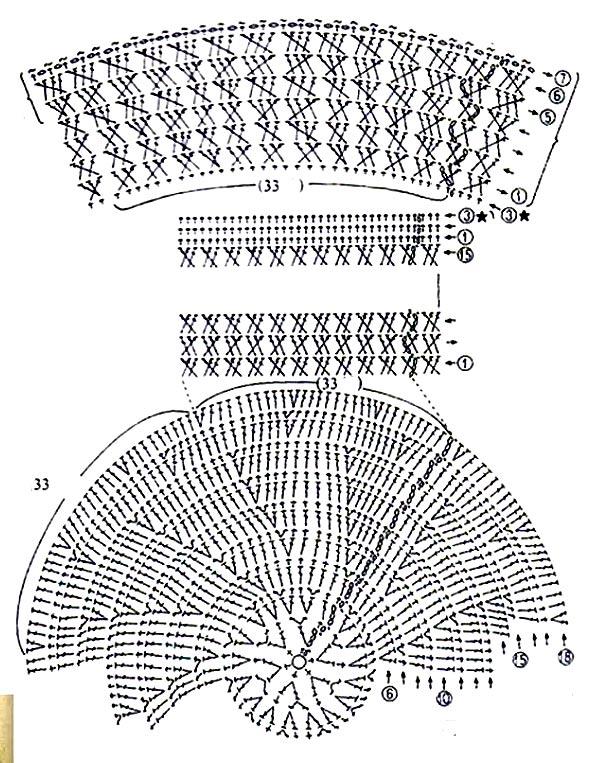 Легкие схемы вязания скатерти крючком.