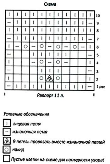 описание вязания берета схема