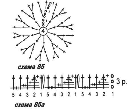 схема женской шапки крючком