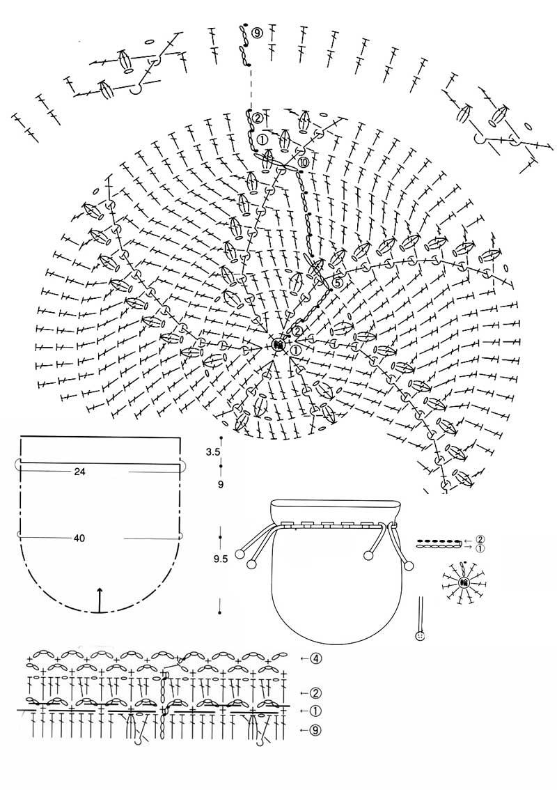 Сумочки крючком схемы - Все о моде