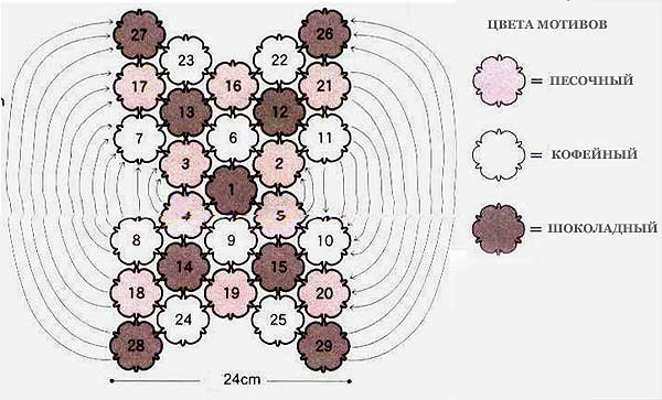 схема вязания летней сумки