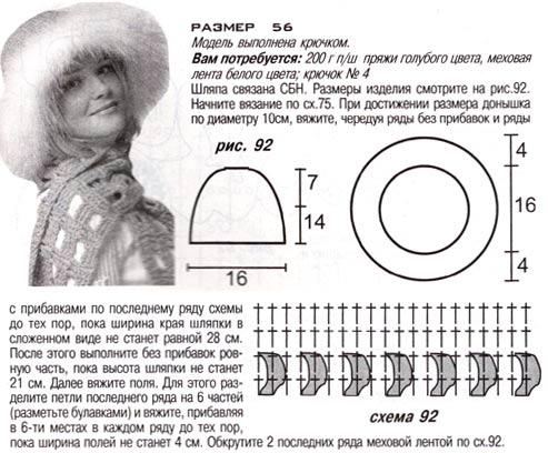 меховая шапка описание