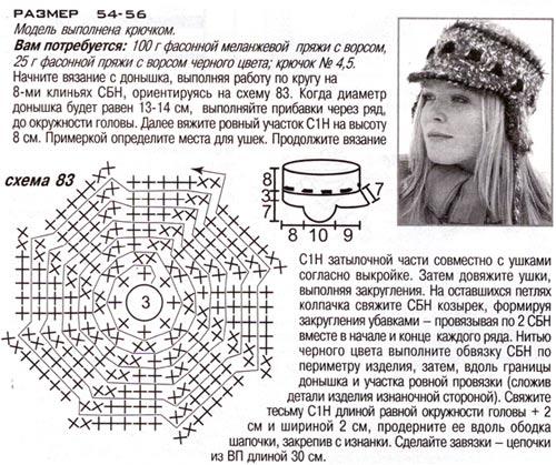 Вязание и схемы шапки кубанки 557