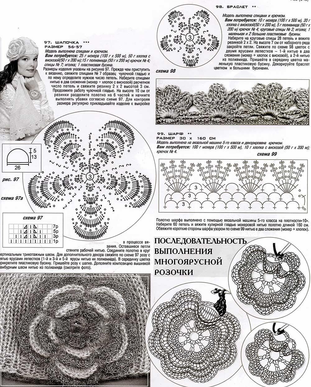 Вязание цветов для шапок спицами схемы и описание