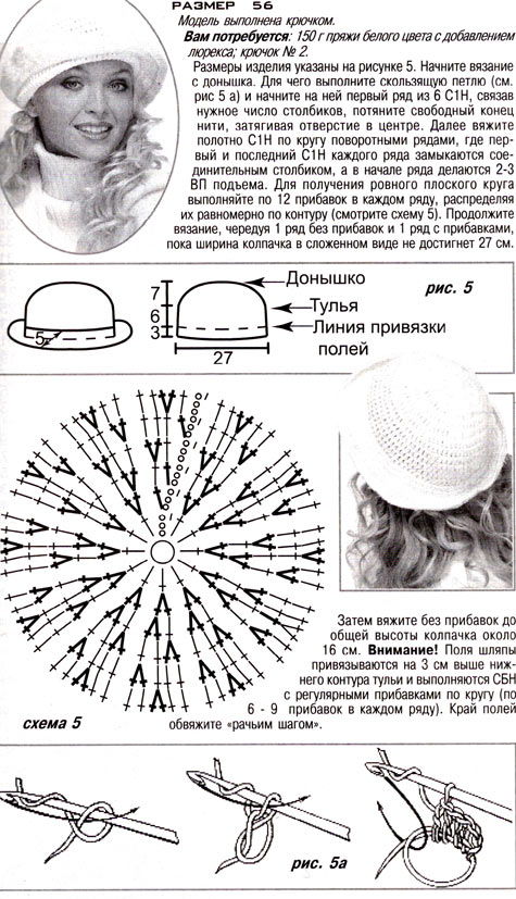 Схемы вязания крючком зимней шляпки