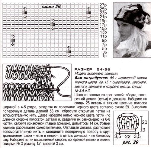 описание вязания