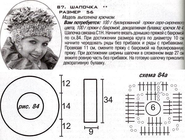 Зимние вязаные шапки бесплатно схемы вязания.