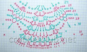 Схема вязания полей летней шляпы