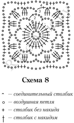 Схема вязания квадратного мотива для шляпки