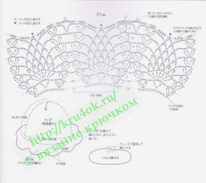 Схема вязания полей шляпки