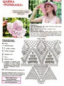 Схема и описание вязания летней шляпы крючком