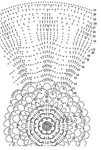 Схема вязания летней шляпки крючком с узкими полями