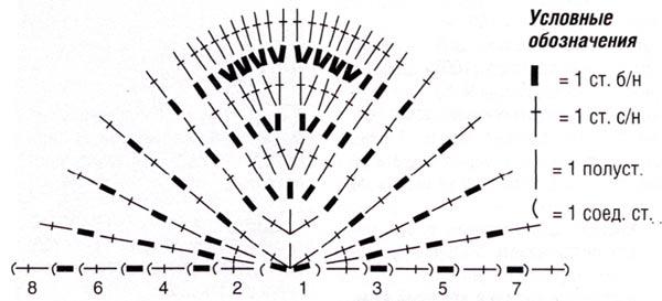 Схема шапка с кошачьими ушками спицами схема