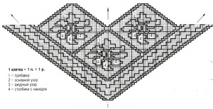 схема филейной шали