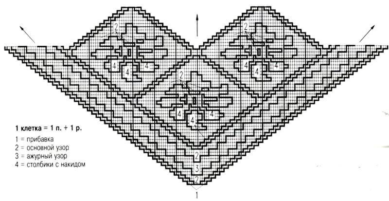 Филейное вязание косынки крючком 51