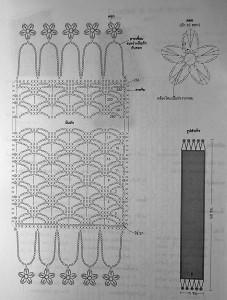 схема шарфа крючком