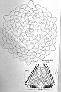 схема вязания шаль