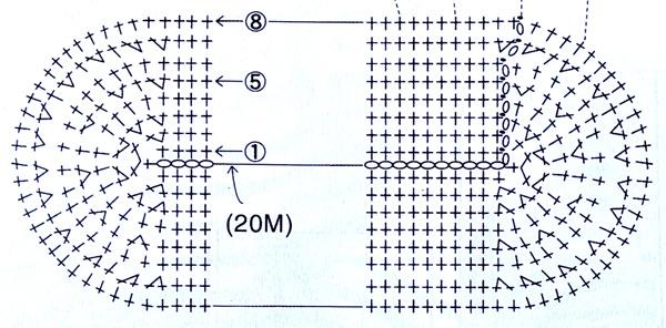 схема дно сумки крючком