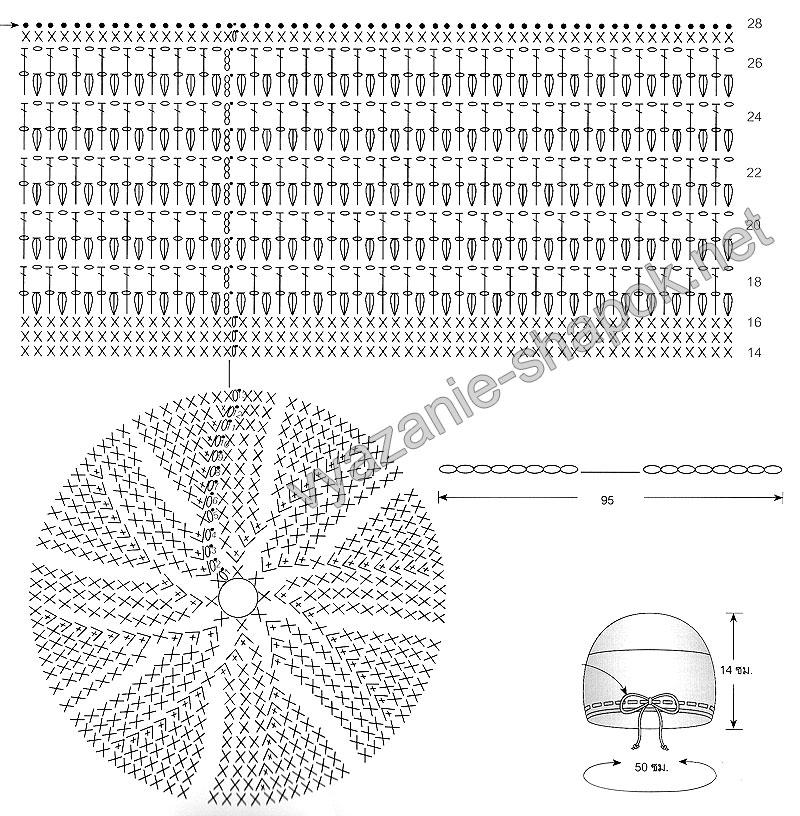 Вязание зимних шапок крючком схемы и описание