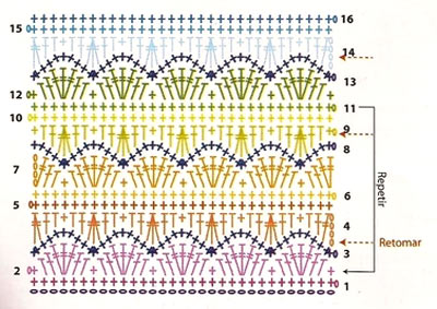 схема разноцветного узора крючком