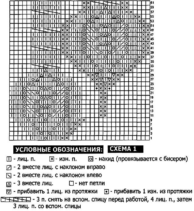 Схема вязания - берет спицами 4