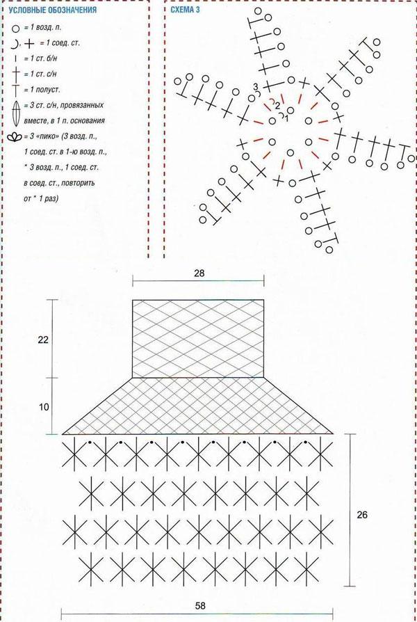 Схема вязания пелерины крючком 4