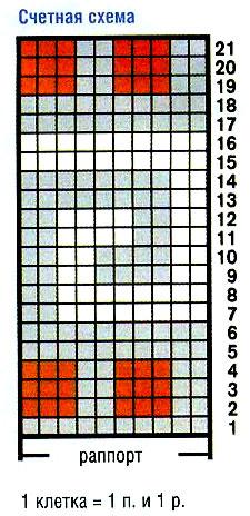 Счетная схема жаккардового узора 5