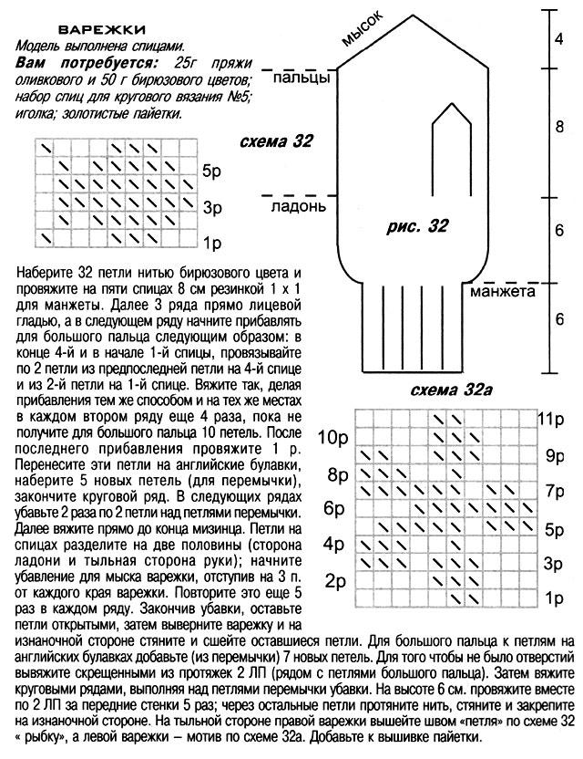 Схема и выкройка варежек спицами 5