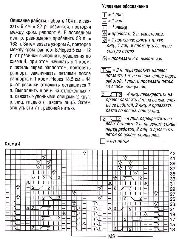 Схема и описание вязания берета спицами