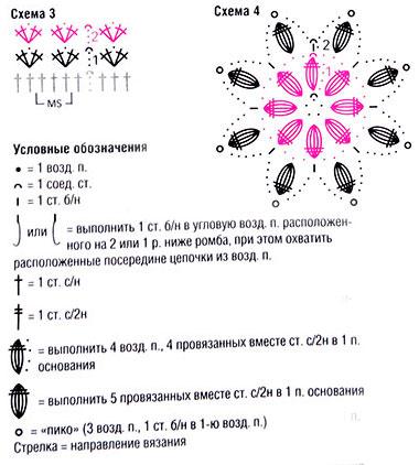 Зимняя шапочка крючком из квадратных мотивов - описание, схемы+фото