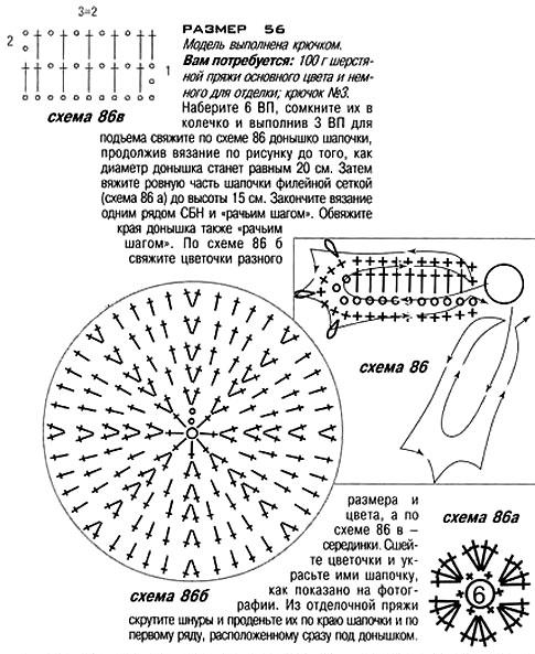 Описание вязания весенней шапочки крючком