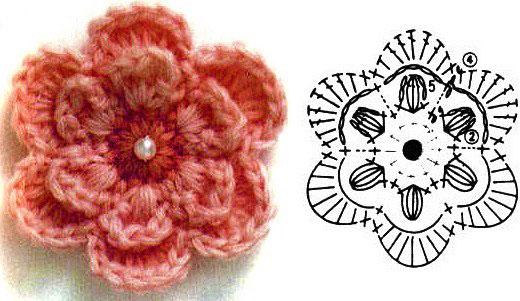 Схема вязания цветочного мотива крючком