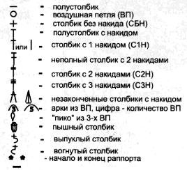Условные обозначения на схеме вязания крючком
