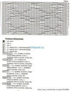 Схема резинки для берета спицами