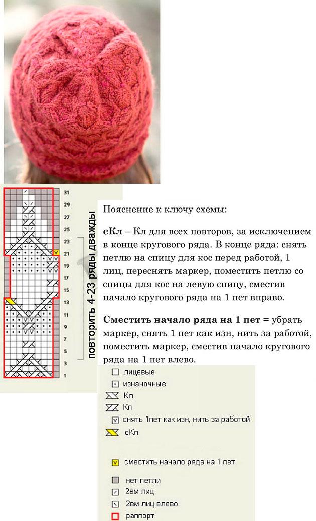Схема вязания женской зимней шапки спицами