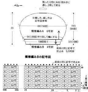Схема вязания резинки и выкройка берета