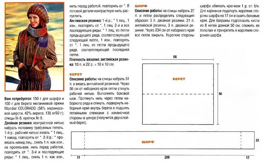 Описание вязания на спицах английской резинкой