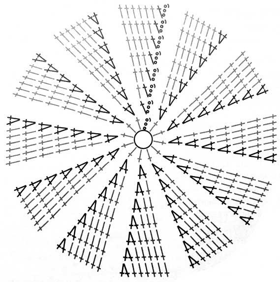 Вязание и схемы шапки кубанки 5
