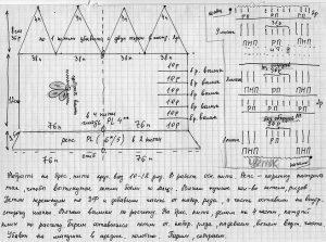 Схемы вязания и описание женской шапки спицами. УВЕЛИЧИВАЕТСЯ